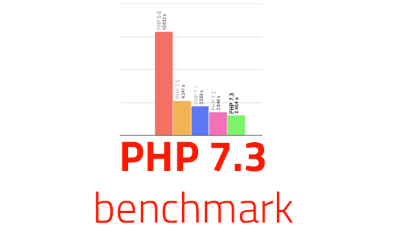 php 7.3 benchmark